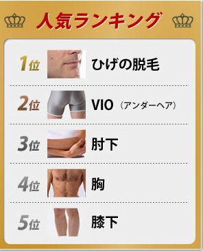 sbc-ranking